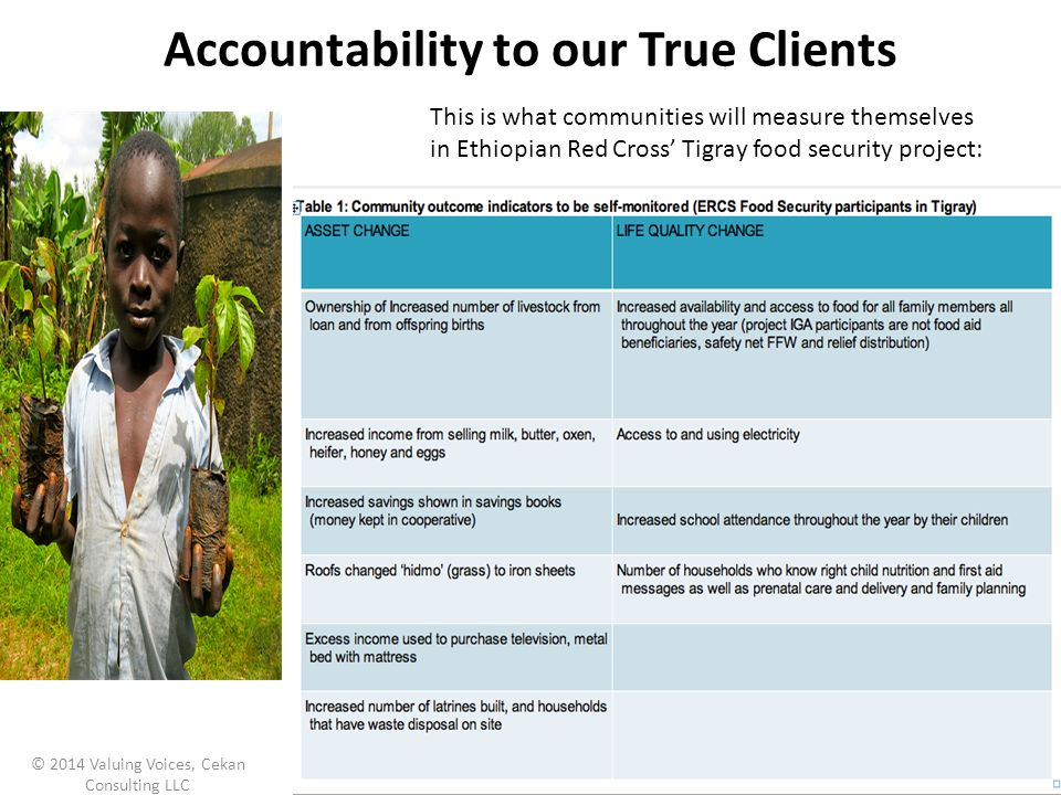 Accountability to our True Clients © 2014 Valuing Voices, Cekan Consulting LLC This is what communities will measure themselves in Ethiopian Red Cross' Tigray food security project: