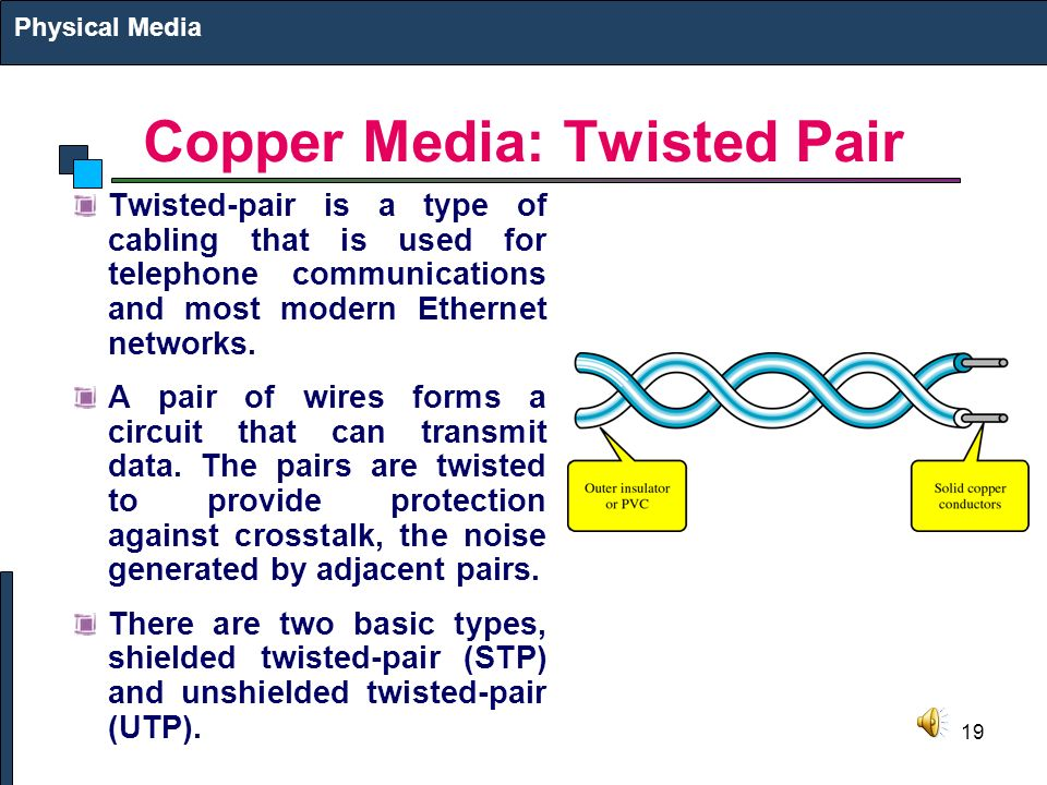 19 Copper Media: Twisted Pair Twisted-pair is a type of cabling that is used for telephone communications and most modern Ethernet networks.