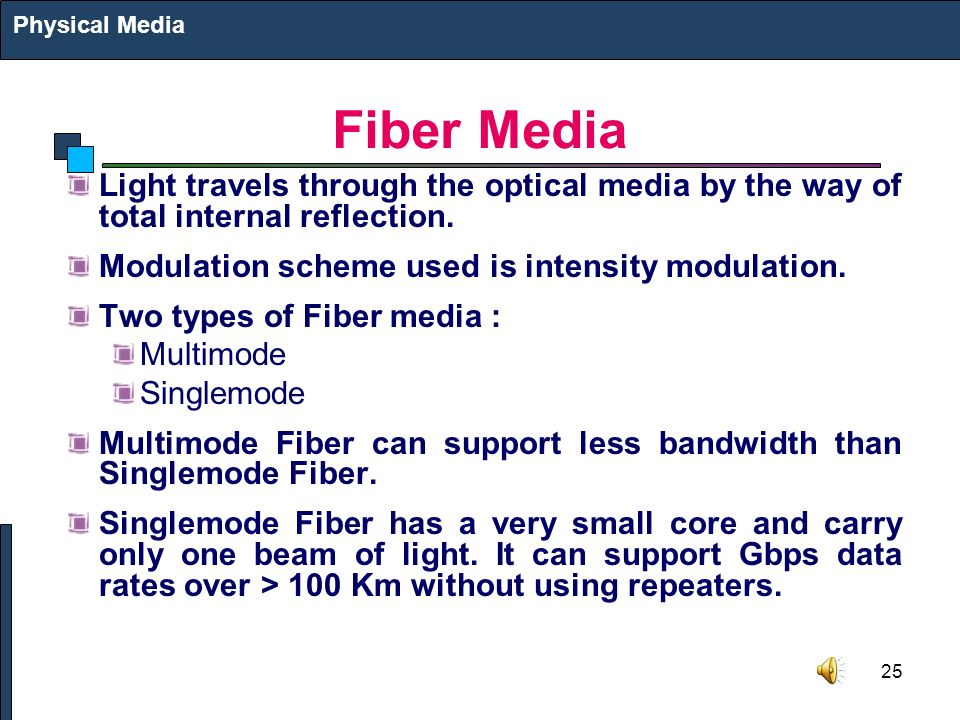 25 Fiber Media Light travels through the optical media by the way of total internal reflection.