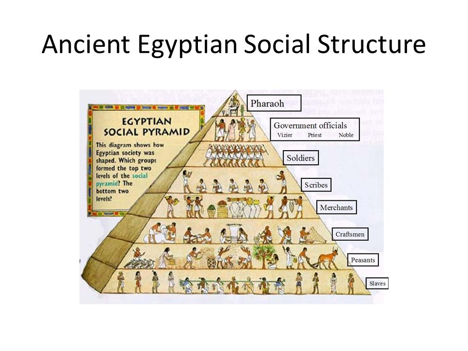 an analysis of the structural dimension of the great pyramid in egypt