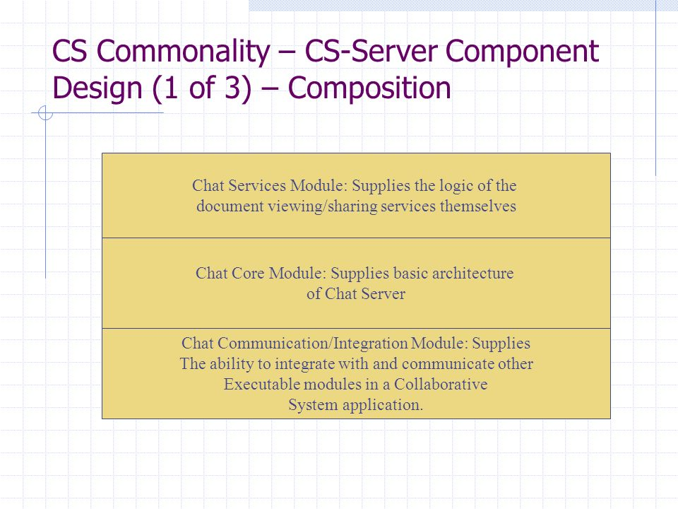 CS Commonality – CS-Server Component Design (1 of 3) – Composition Chat Services Module: Supplies the logic of the document viewing/sharing services themselves Chat Core Module: Supplies basic architecture of Chat Server Chat Communication/Integration Module: Supplies The ability to integrate with and communicate other Executable modules in a Collaborative System application.