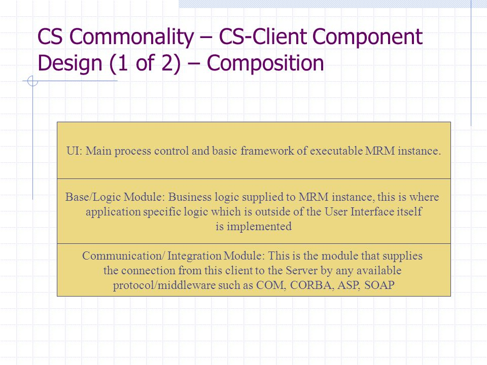 CS Commonality – CS-Client Component Design (1 of 2) – Composition Communication/ Integration Module: This is the module that supplies the connection from this client to the Server by any available protocol/middleware such as COM, CORBA, ASP, SOAP Base/Logic Module: Business logic supplied to MRM instance, this is where application specific logic which is outside of the User Interface itself is implemented UI: Main process control and basic framework of executable MRM instance.