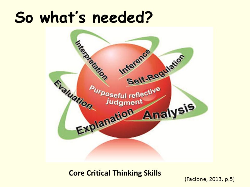Source The Relationship Between Critical Thinking And Decision making In