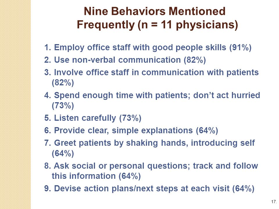 17. Nine Behaviors Mentioned Frequently (n = 11 physicians).(n =
