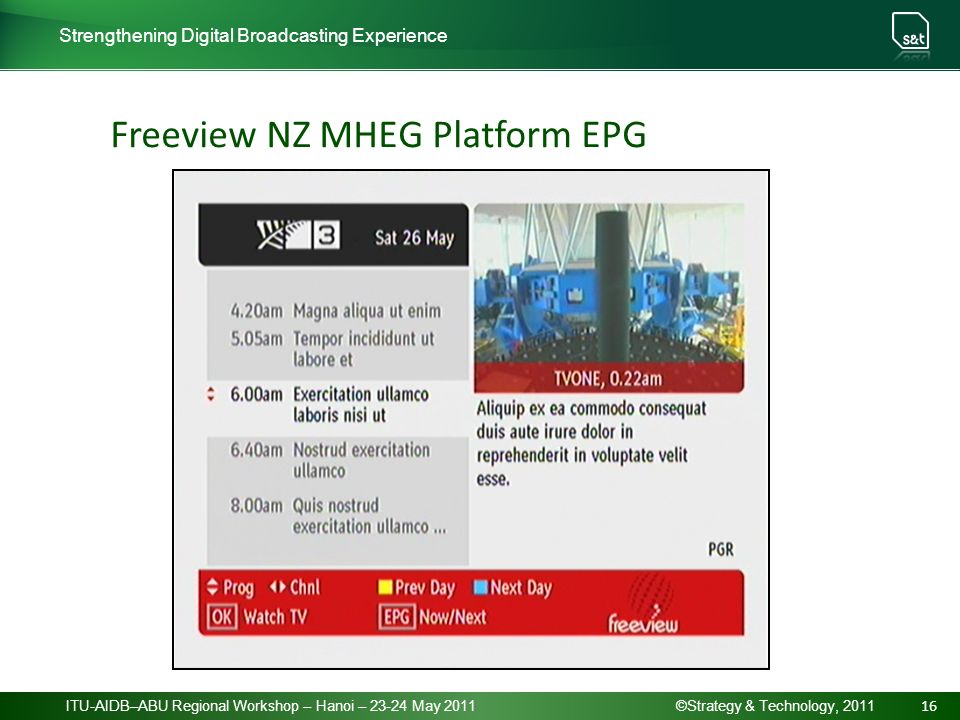 Penetration of freeview in nz