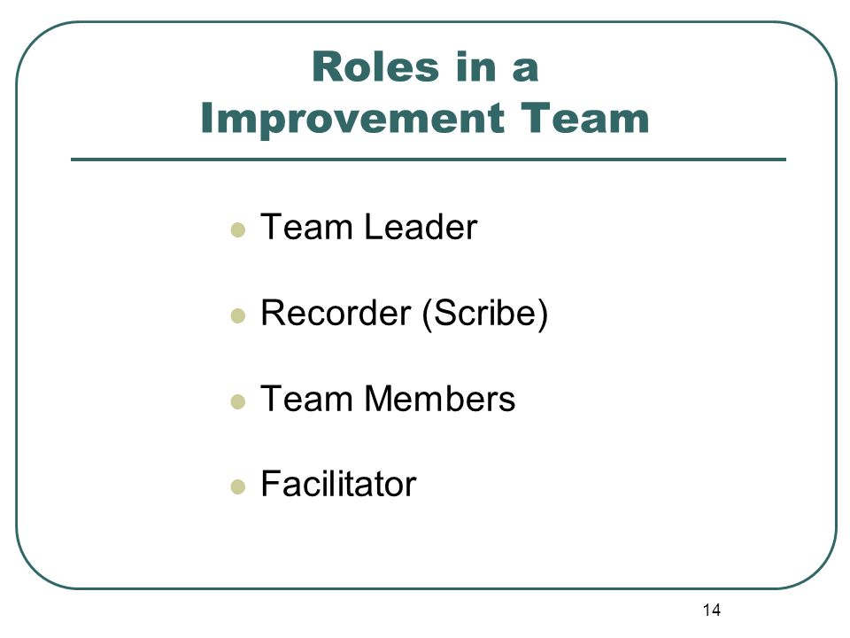 14 Roles in a Improvement Team Team Leader Recorder (Scribe) Team Members Facilitator