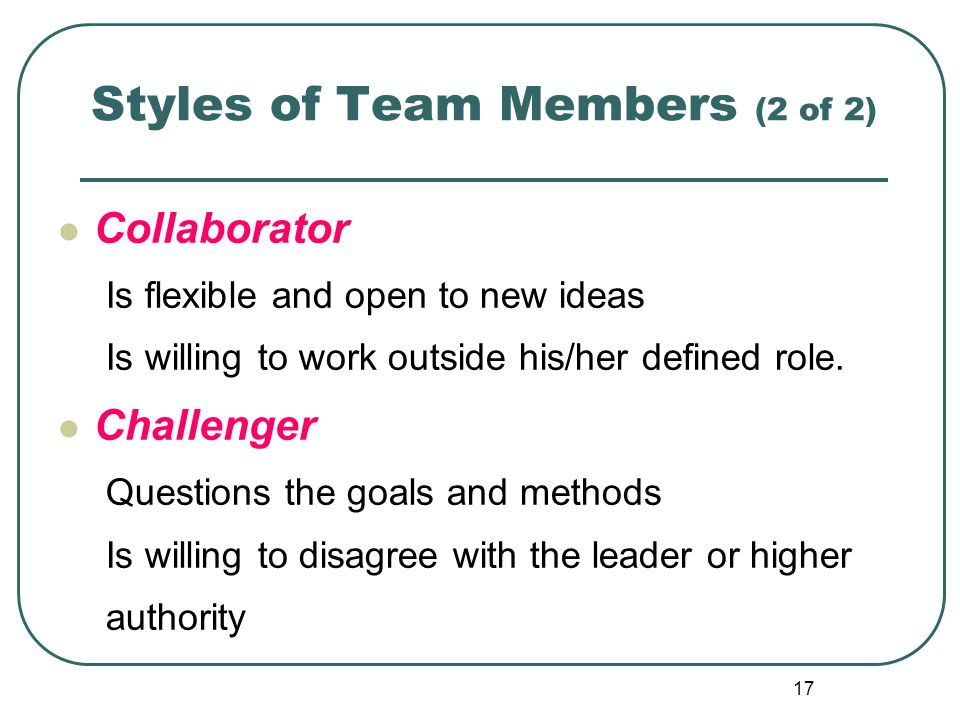 17 Styles of Team Members (2 of 2) Collaborator Is flexible and open to new ideas Is willing to work outside his/her defined role. Challenger Question