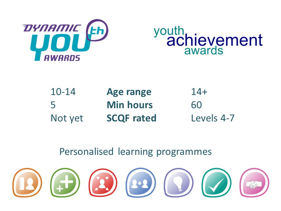 Personalised learning programmes 10-14Age range14+ 5Min hours60 Not yetSCQF ratedLevels 4-7