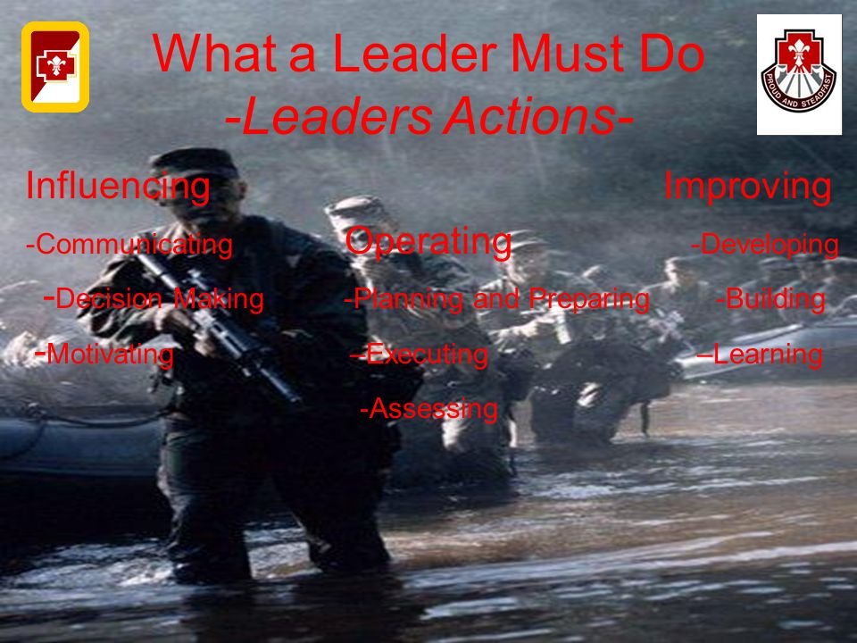 What a Leader Must Do -Leaders Actions- Influencing Improving -Communicating Operating -Developing - Decision Making -Planning and Preparing -Building