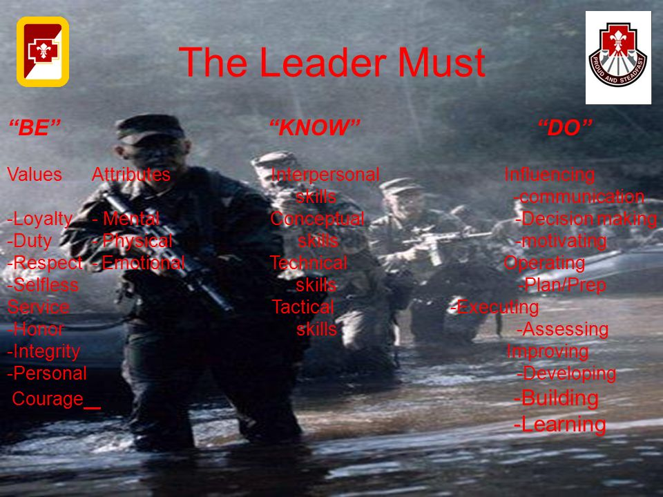 """The Leader Must """"BE"""" """"KNOW"""" """"DO"""" Values Attributes Interpersonal Influencing skills -communication -Loyalty - Mental Conceptual -Decision making -Duty"""