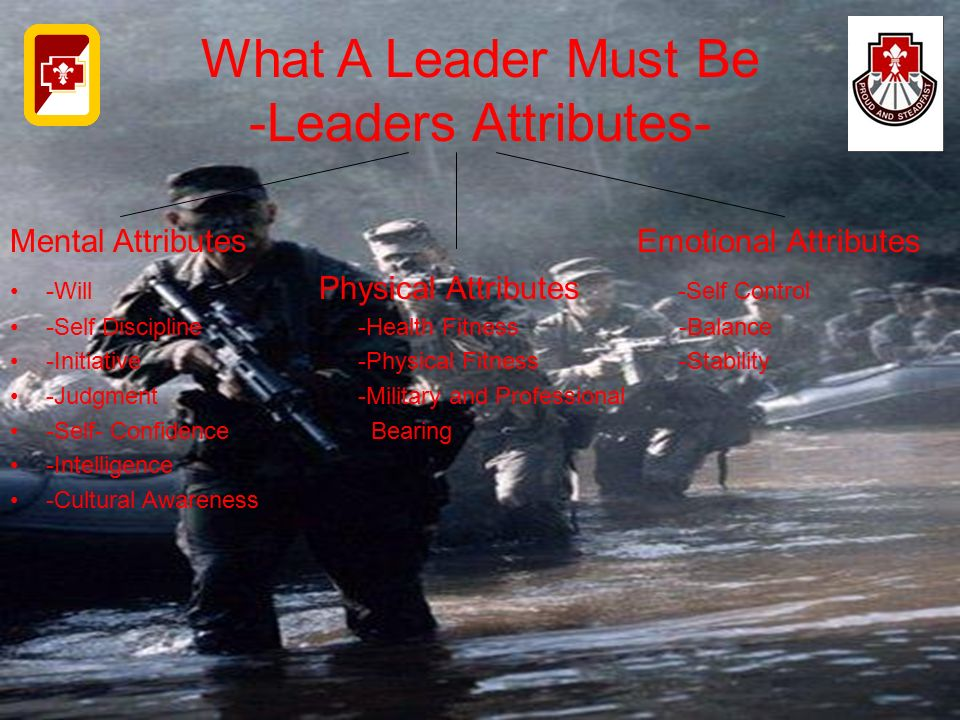 What A Leader Must Be -Leaders Attributes- Mental Attributes Emotional Attributes -Will Physical Attributes -Self Control -Self Discipline -Health Fit