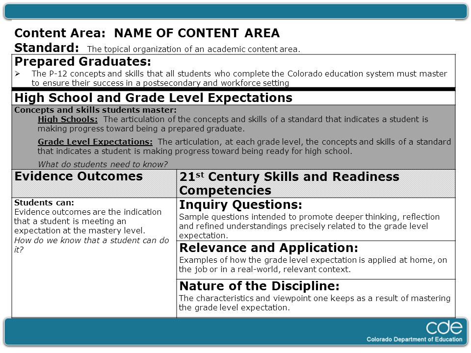 Content Area: NAME OF CONTENT AREA Standard: The topical organization of an academic content area.