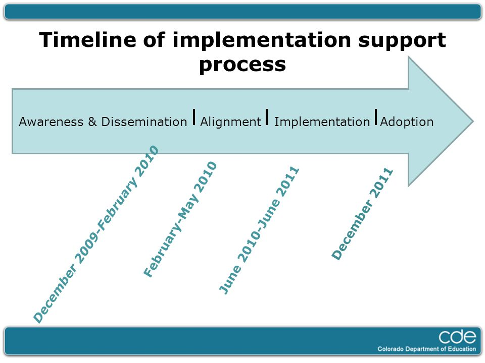 Timeline of implementation support process Awareness & Dissemination Alignment Implementation Adoption December 2009-February 2010 February-May 2010 June 2010-June 2011 December 2011