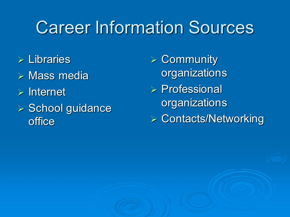 Career Information Sources  Libraries  Mass media  Internet  School guidance office  Community organizations  Professional organizations  Contacts/Networking