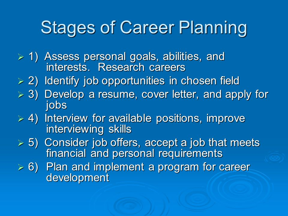 Stages of Career Planning  1) Assess personal goals, abilities, and interests.