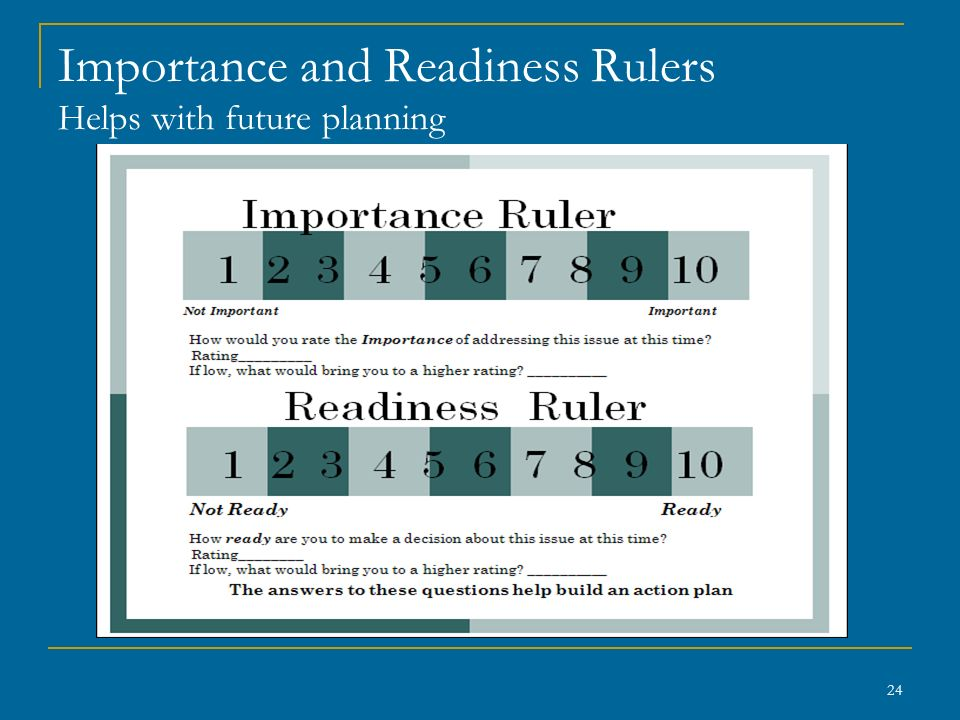 Importance and Readiness Rulers Helps with future planning 24