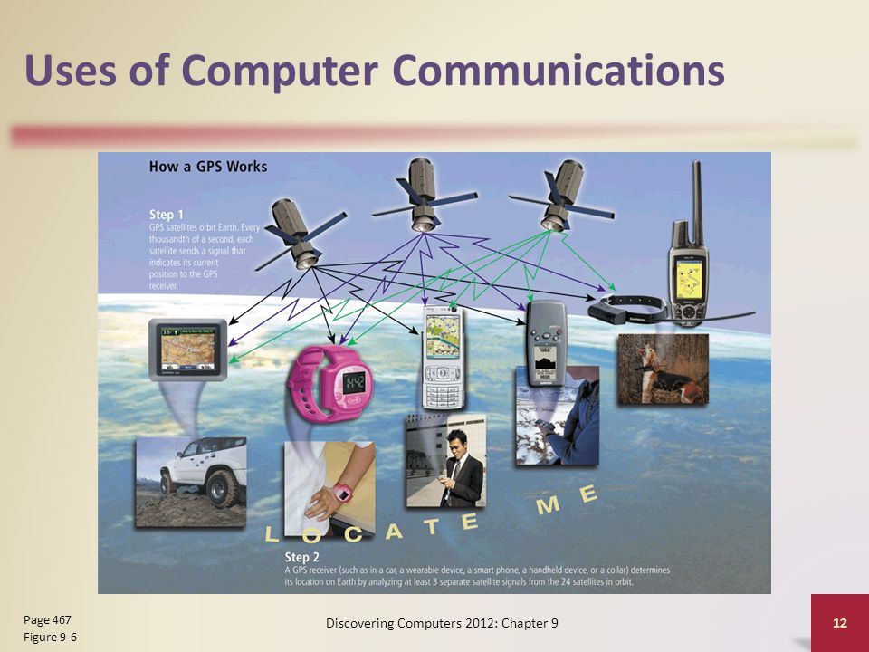 Uses of Computer Communications Discovering Computers 2012: Chapter 9 12 Page 467 Figure 9-6