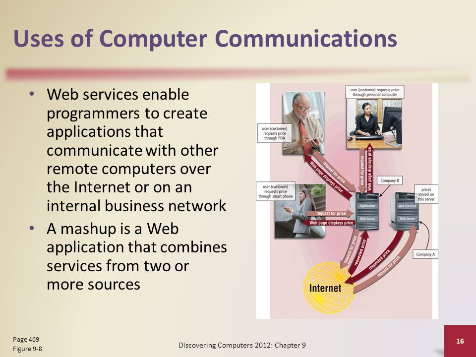 Uses of Computer Communications Web services enable programmers to create applications that communicate with other remote computers over the Internet or on an internal business network A mashup is a Web application that combines services from two or more sources Discovering Computers 2012: Chapter 9 16 Page 469 Figure 9-8