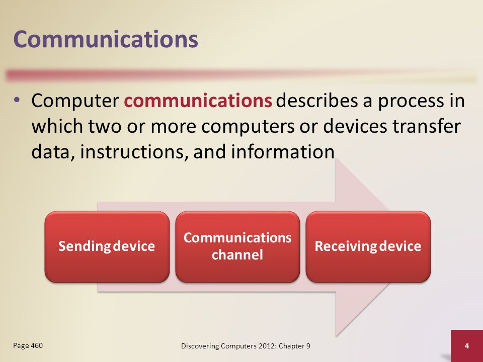 Communications Computer communications describes a process in which two or more computers or devices transfer data, instructions, and information Discovering Computers 2012: Chapter 9 4 Page 460 Sending device Communications channel Receiving device