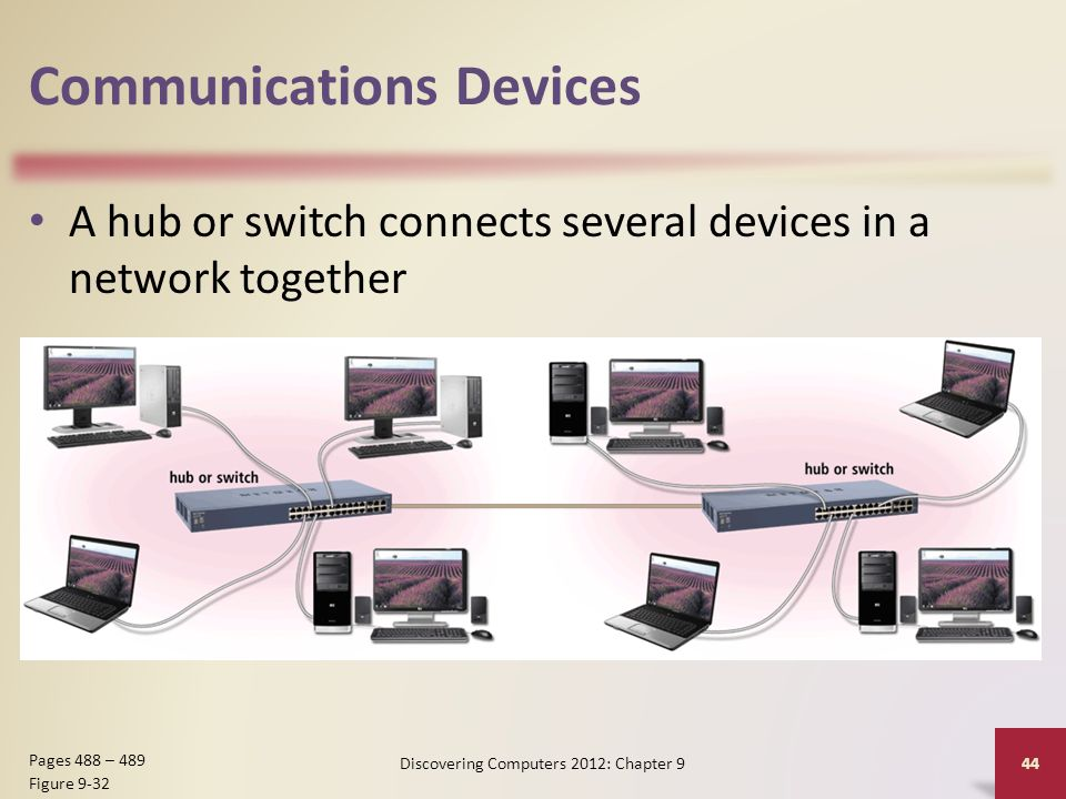 Communications Devices A hub or switch connects several devices in a network together Discovering Computers 2012: Chapter 9 44 Pages 488 – 489 Figure 9-32