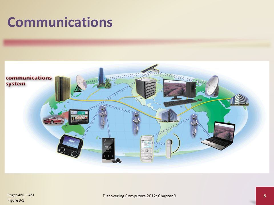 Communications Discovering Computers 2012: Chapter 9 5 Pages 460 – 461 Figure 9-1