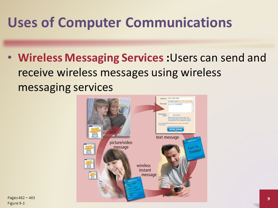 Uses of Computer Communications Wireless Messaging Services :Users can send and receive wireless messages using wireless messaging services Discovering Computers 2012: Chapter 9 9 Pages 462 – 463 Figure 9-3