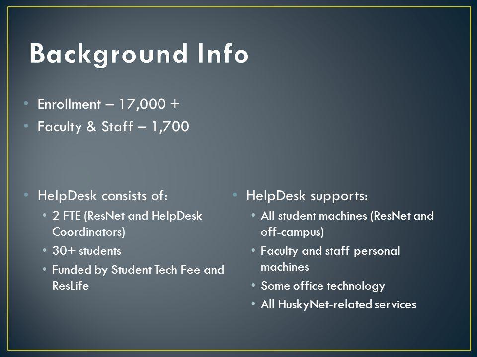 2 Enrollment 17 000 Faculty Staff 1 700 Helpdesk
