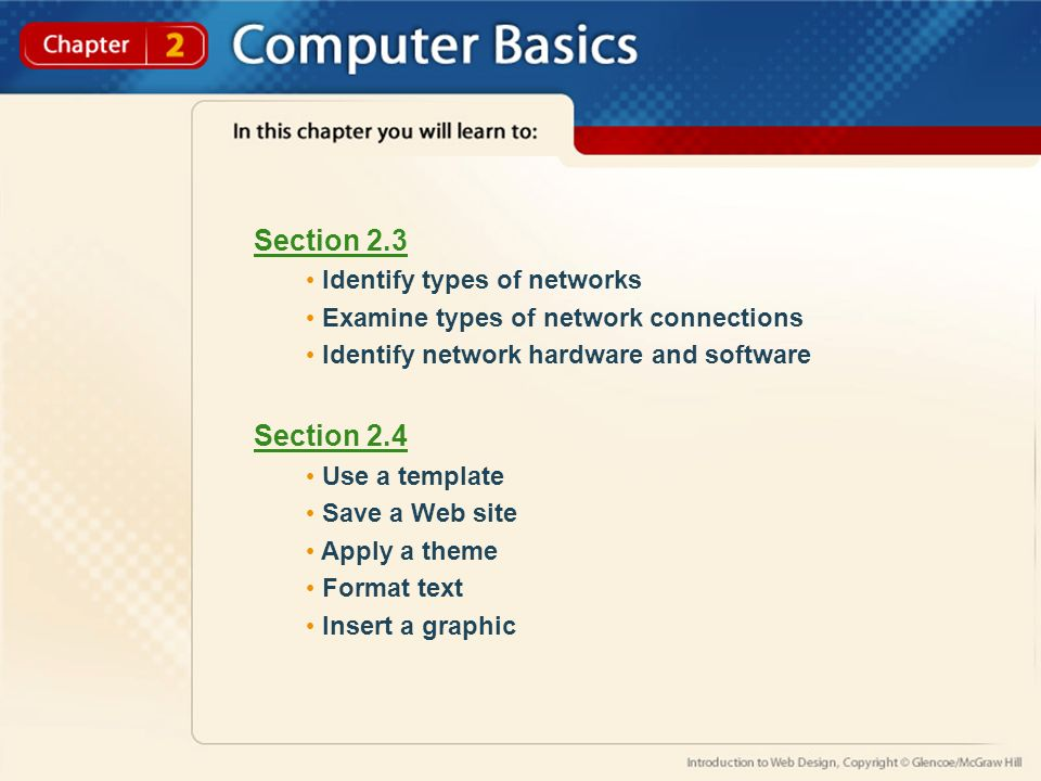 Section 2.3 Identify types of networks Examine types of network connections Identify network hardware and software Section 2.4 Use a template Save a Web site Apply a theme Format text Insert a graphic