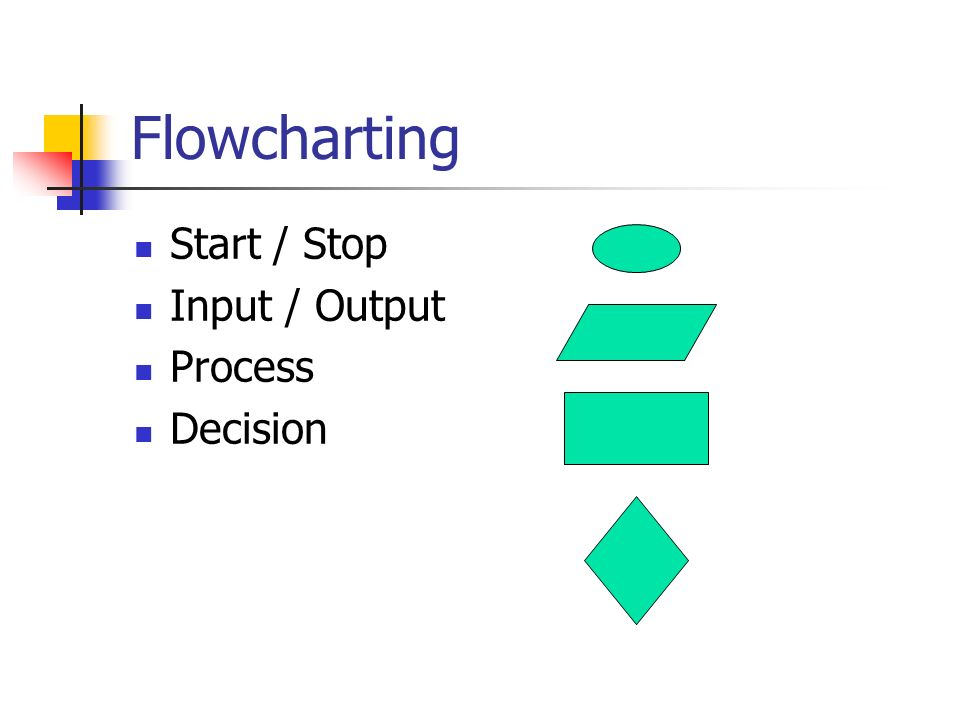 Flowcharting Start / Stop Input / Output Process Decision