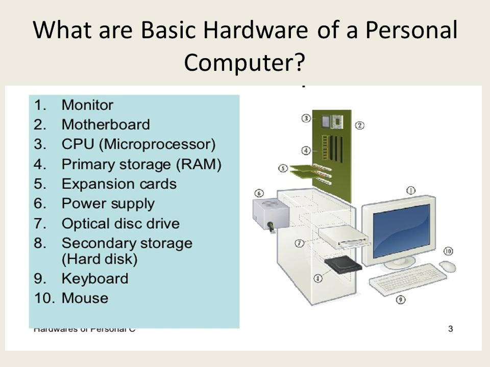 What are Basic Hardware of a Personal Computer