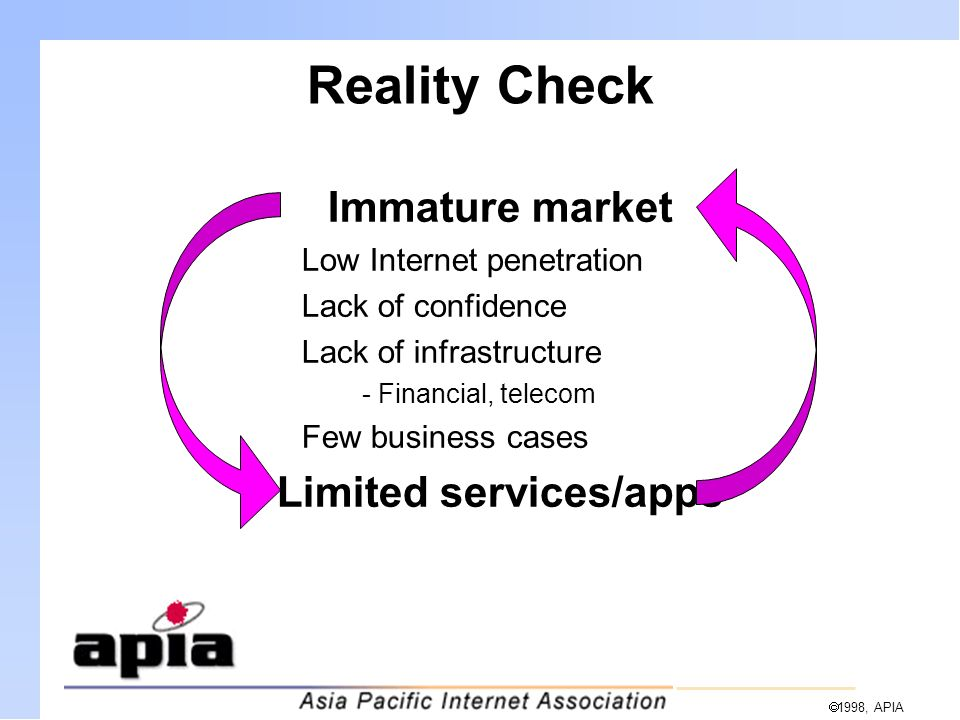  1998, APIA Reality Check Immature market Low Internet penetration Lack of confidence Lack of infrastructure - Financial, telecom Few business cases Limited services/apps
