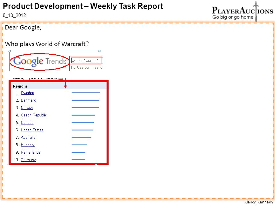 Klancy Kennedy Product Development – Weekly Task Report 8_13_2012 Dear Google, Who plays World of Warcraft