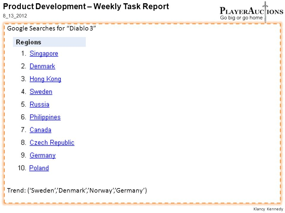 Klancy Kennedy Product Development – Weekly Task Report 8_13_2012 Google Searches for Diablo 3 Trend: ('Sweden','Denmark','Norway','Germany')