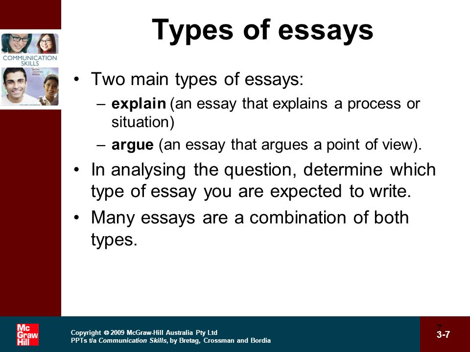 types of essays used in communication Types of essays strategies through use of alternative methods of communication behavior styles and skills that are possessed by an employee make it possible.
