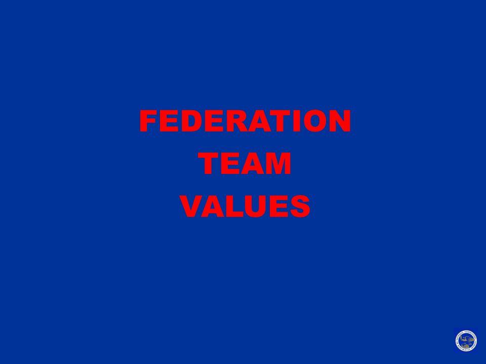 FEDERATION TEAM VALUES