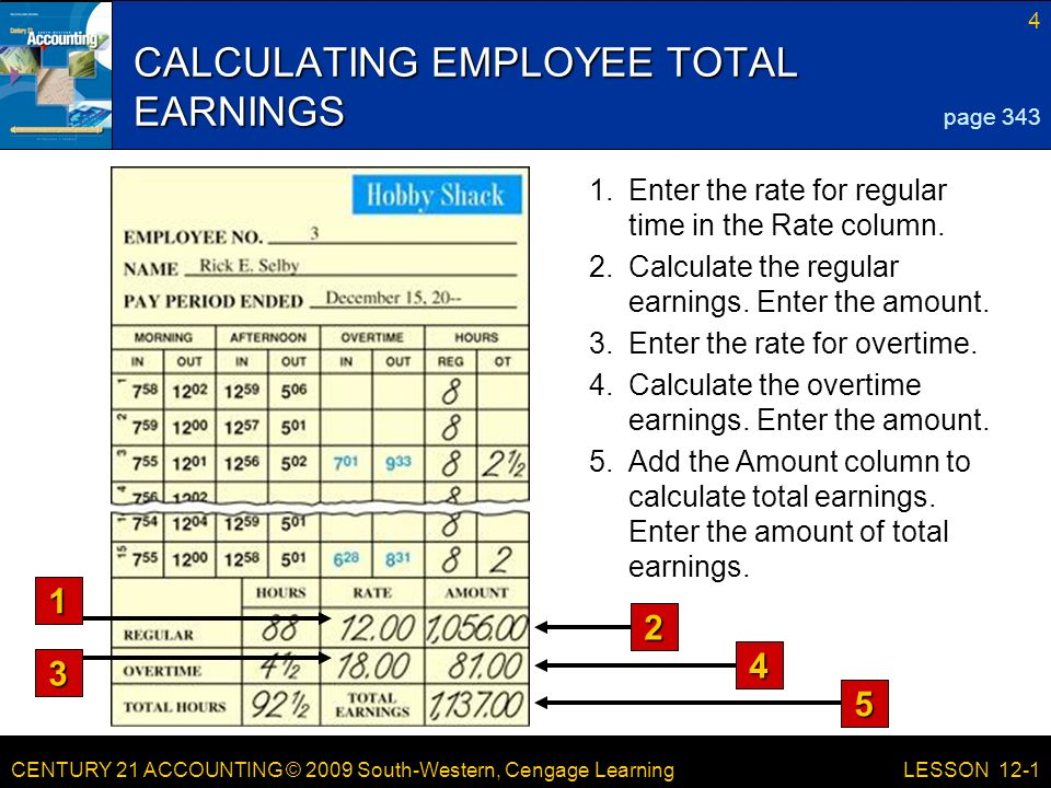 CENTURY 21 ACCOUNTING © 2009 South-Western, Cengage Learning 4 LESSON 12-1 CALCULATING EMPLOYEE TOTAL EARNINGS page Enter the rate for regular time in the Rate column.