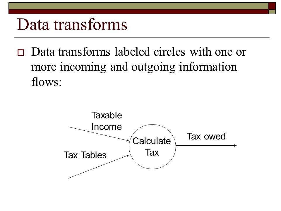4 data transforms data transforms labeled circles with one or more incoming and outgoing information flows calculate tax taxable income tax tables tax - Data Flow Diagram Elements