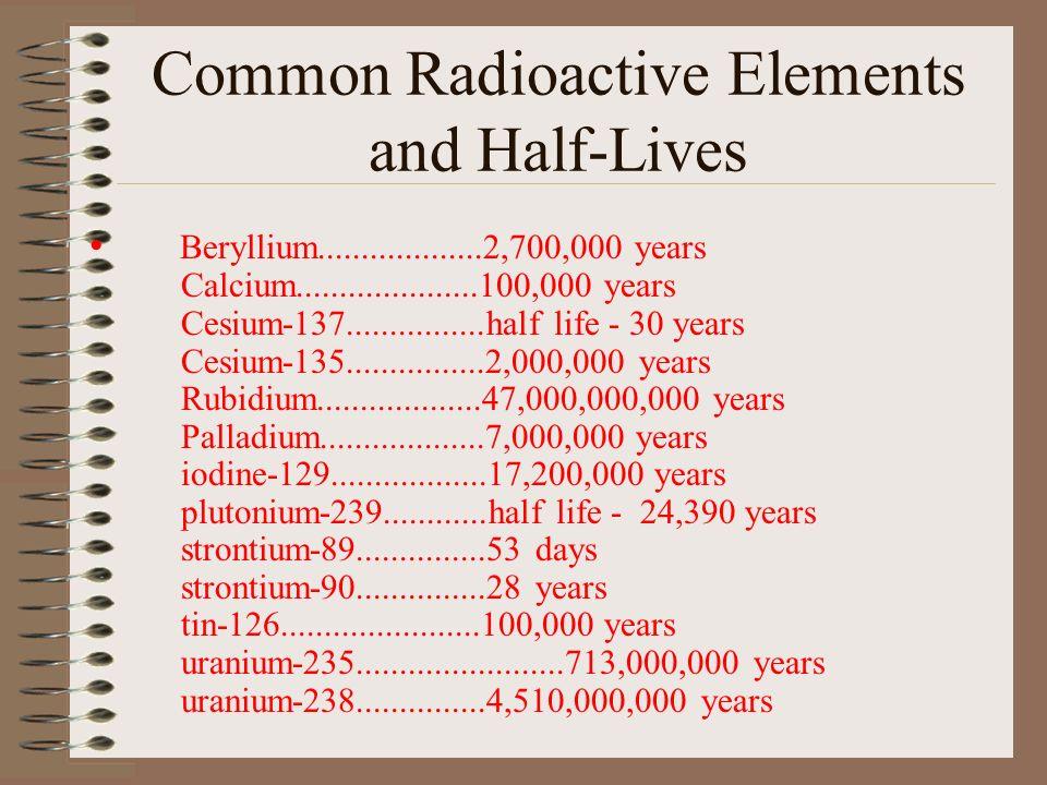 Common Radioactive Elements and Half-Lives Beryllium...................2,700,000 years Calcium.....................100,000 years Cesium-137................half life - 30 years Cesium-135................2,000,000 years Rubidium...................47,000,000,000 years Palladium...................7,000,000 years iodine-129..................17,200,000 years plutonium-239............half life - 24,390 years strontium-89...............53 days strontium-90...............28 years tin-126.......................100,000 years uranium-235........................713,000,000 years uranium-238...............4,510,000,000 years