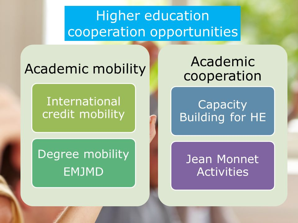 Academic mobility International credit mobility Degree mobility EMJMD Academic cooperation Capacity Building for HE Jean Monnet Activities Higher education cooperation opportunities