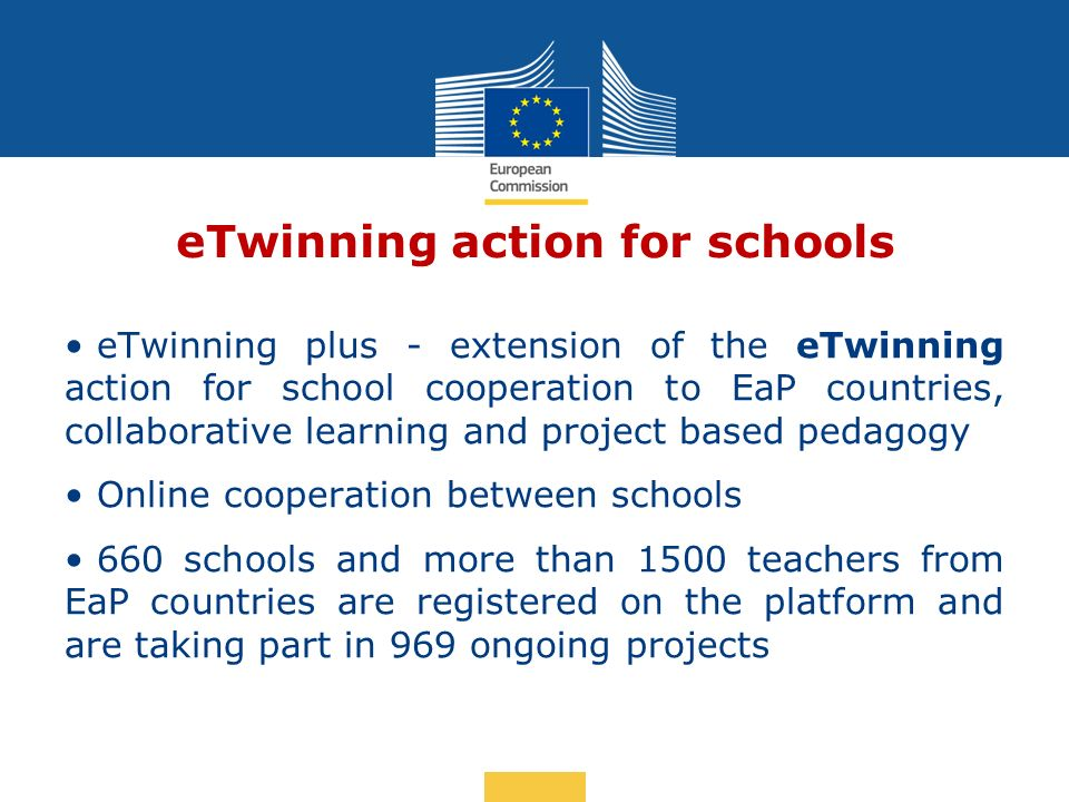 Date: in 12 pts eTwinning action for schools eTwinning plus - extension of the eTwinning action for school cooperation to EaP countries, collaborative learning and project based pedagogy Online cooperation between schools 660 schools and more than 1500 teachers from EaP countries are registered on the platform and are taking part in 969 ongoing projects