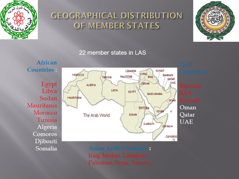 Gulf Countries Bahrain KSA Kuwait Oman Qatar UAE African - Map of egypt libya and sudan