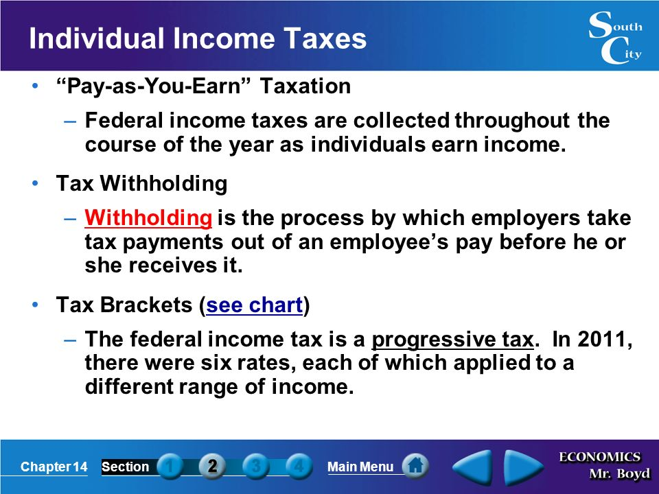 Chapter 14SectionMain Menu Individual Income Taxes Pay-as-You-Earn Taxation –Federal income taxes are collected throughout the course of the year as individuals earn income.