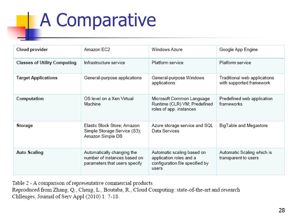 amazon s new store utility computing case study