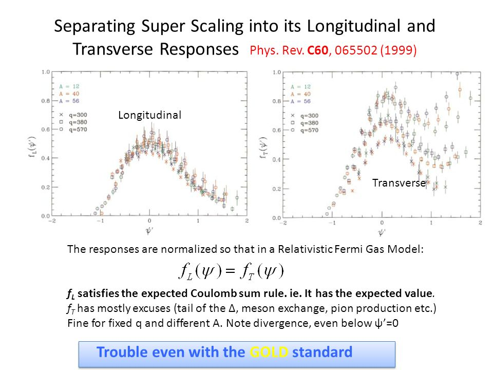 Separating Super Scaling into its Longitudinal and Transverse Responses Phys.