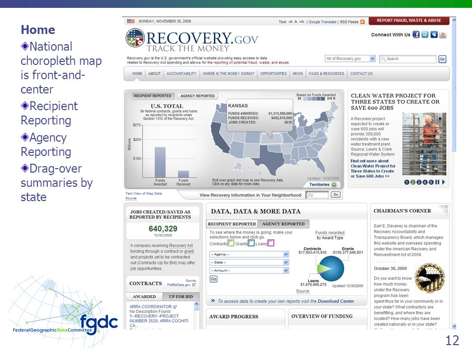 12 Home National choropleth map is front-and- center Recipient Reporting Agency Reporting Drag-over summaries by state