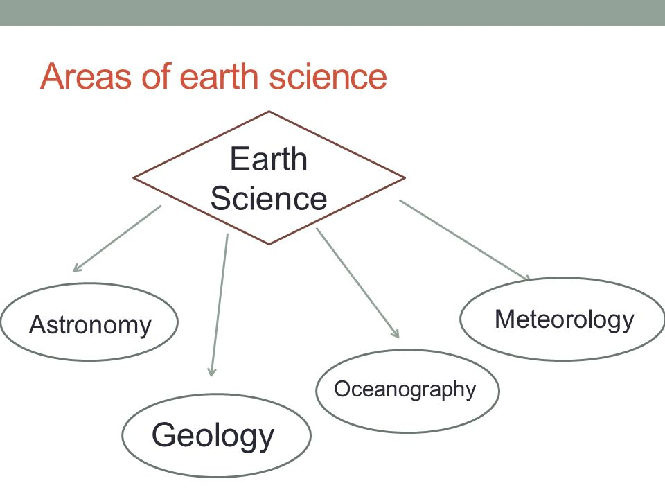 Areas of earth science Earth Science v Astronomy Geology Oceanography Meteorology