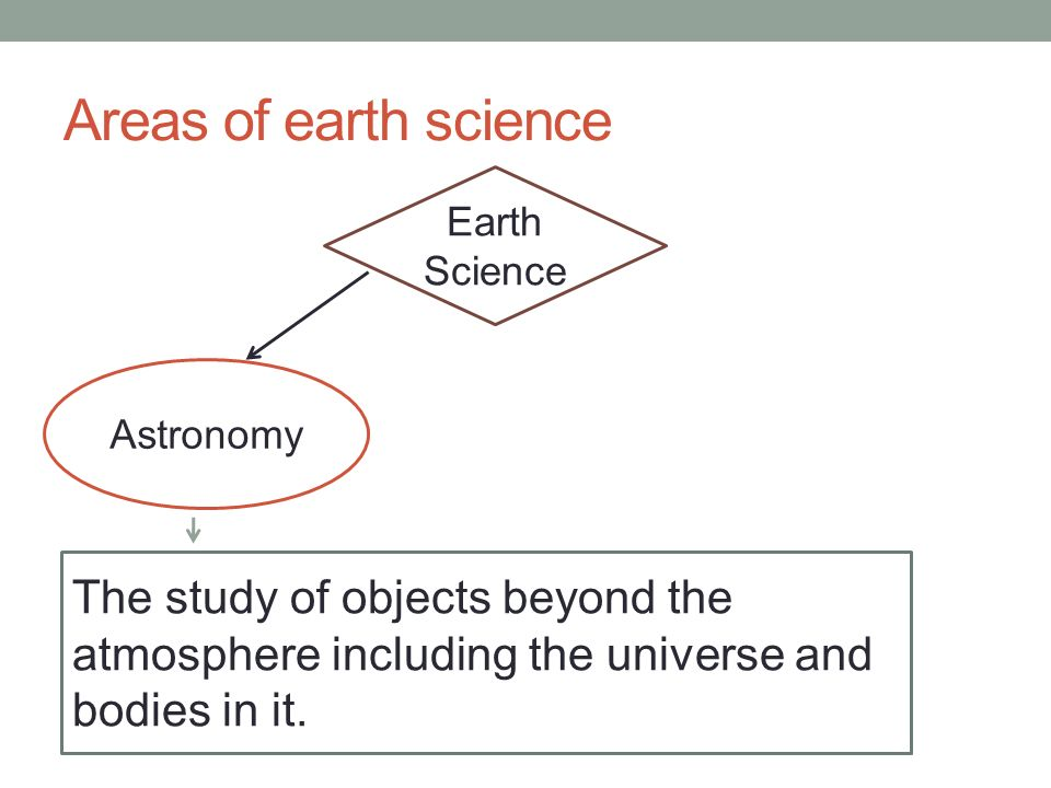 Areas of earth science Earth Science Astronomy The study of objects beyond the atmosphere including the universe and bodies in it.