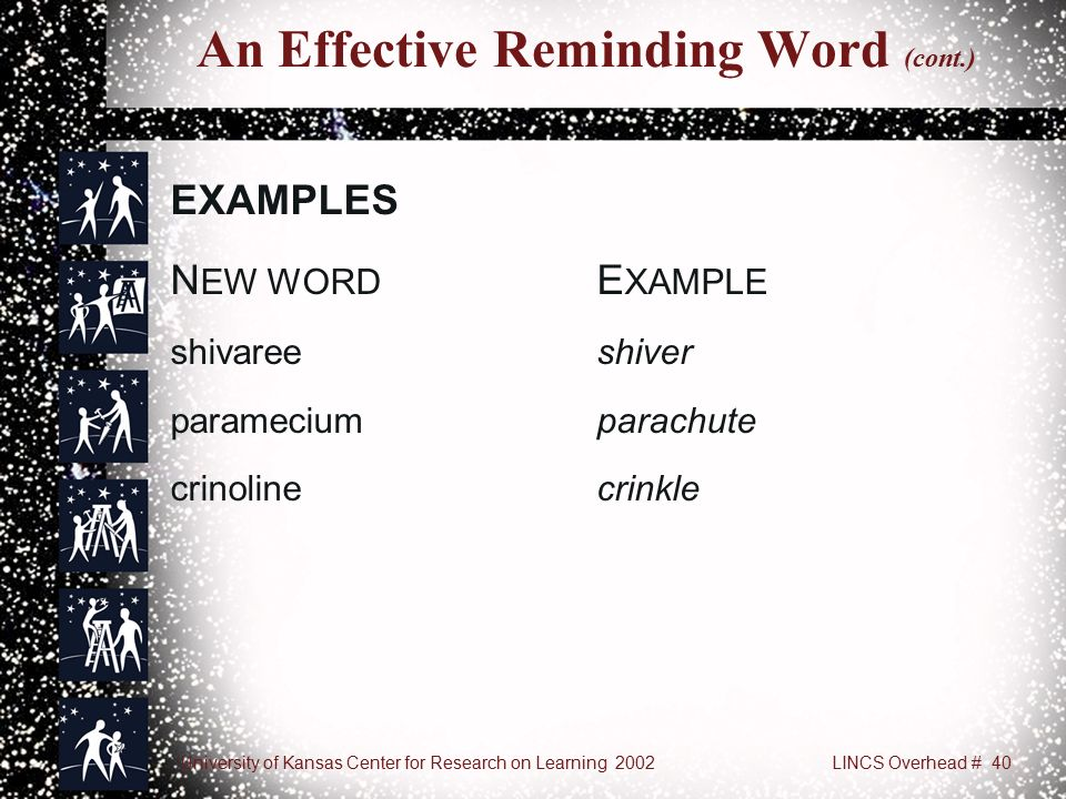 University of Kansas Center for Research on Learning 2002LINCS Overhead # 40 An Effective Reminding Word (cont.) EXAMPLES N EW WORD E XAMPLE shivareeshiver parameciumparachute crinolinecrinkle