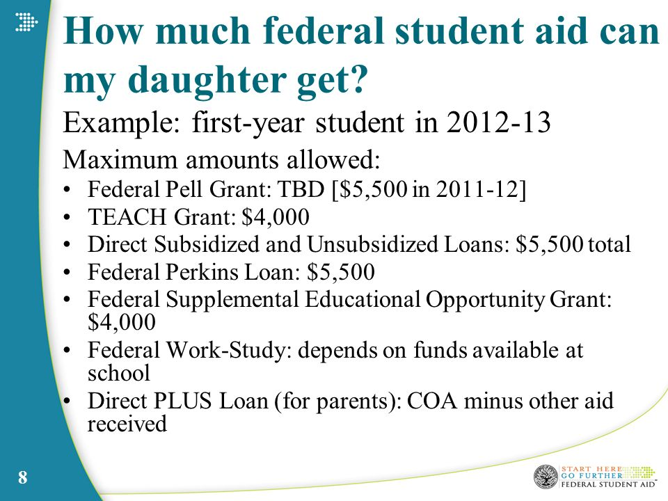 8 How much federal student aid can my daughter get.