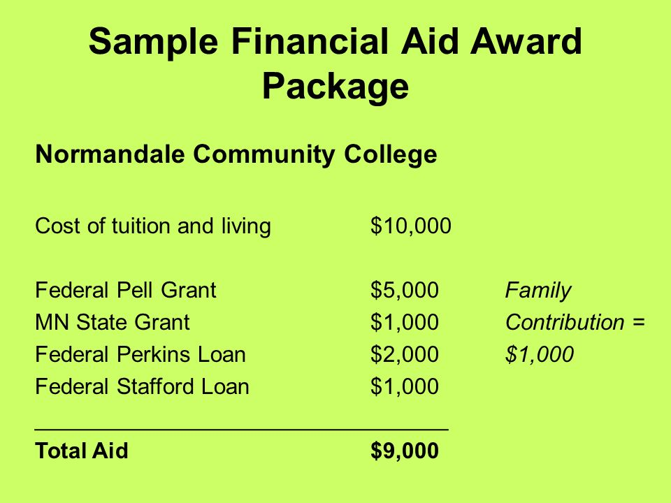 Sample Financial Aid Award Package Normandale Community College Cost of tuition and living$10,000 Federal Pell Grant$5,000 Family MN State Grant$1,000Contribution = Federal Perkins Loan$2,000$1,000 Federal Stafford Loan$1,000 _________________________________ Total Aid$9,000
